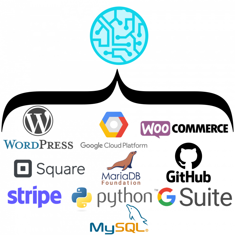 Terigrowth_Tech_Stack